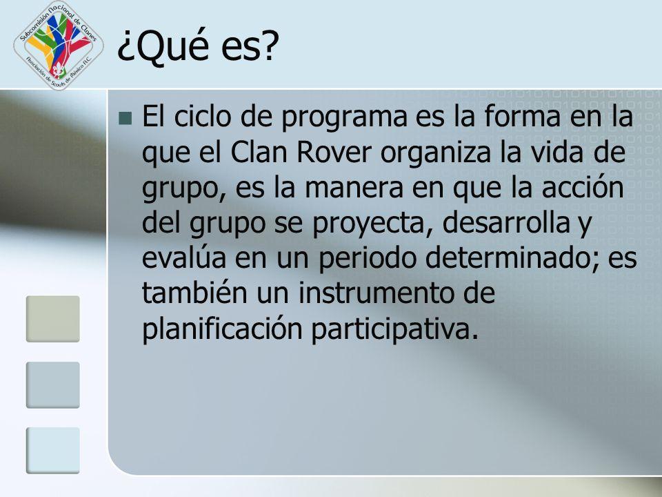 ¿Qué es? El ciclo de programa es la forma en la que el Clan Rover organiza la vida de grupo, es la manera en que la acción del grupo se proyecta, desa