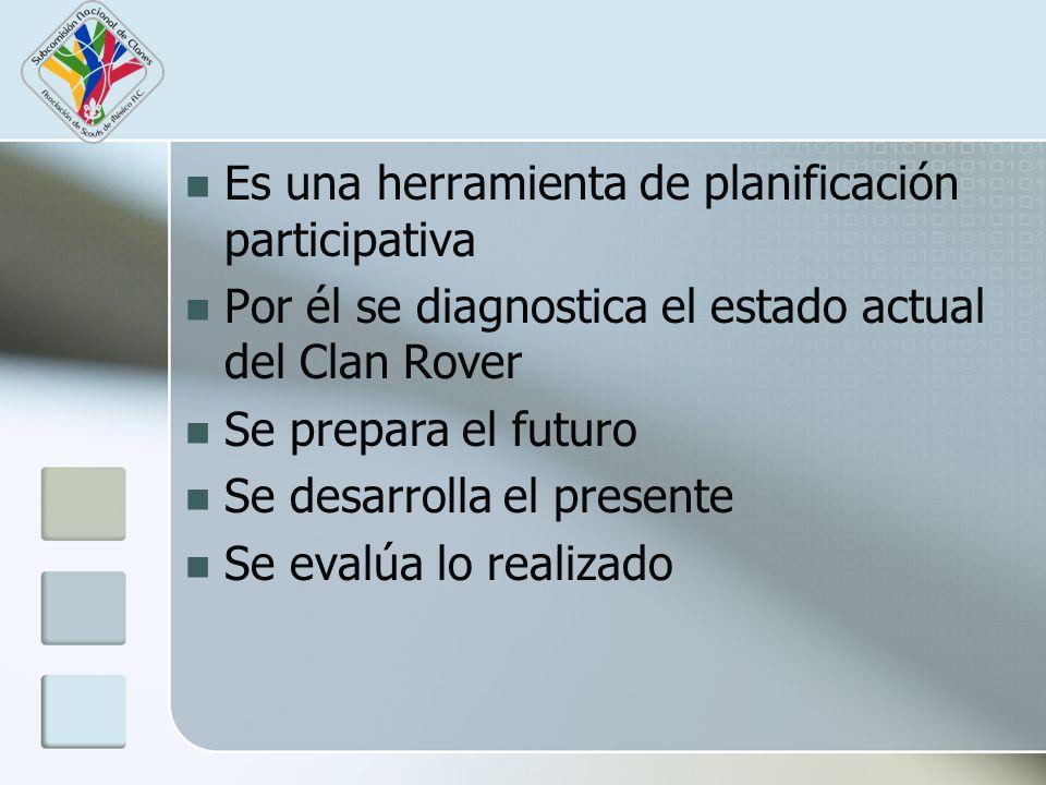 Es una herramienta de planificación participativa Por él se diagnostica el estado actual del Clan Rover Se prepara el futuro Se desarrolla el presente