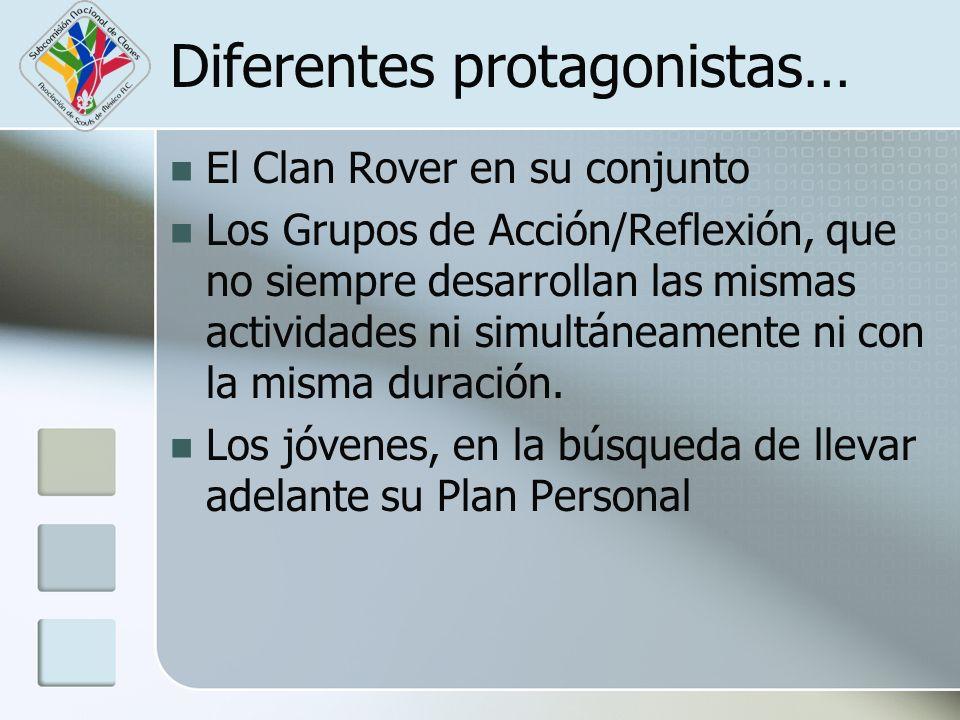 Diferentes protagonistas… El Clan Rover en su conjunto Los Grupos de Acción/Reflexión, que no siempre desarrollan las mismas actividades ni simultánea