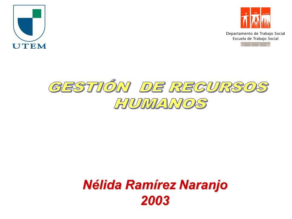 1 EL FLUJO DE RECURSOS HUMANOS (DE LA OBTENCIÓN A LA DESVINCULACIÓN) PLANIFICACIÓN CARRERA DESVINCULACIÓN DESARROLLO RECLUTAMIENTO Y OBTENCIÓN ESTRATEGIA DE NEGOCIOS OTRAS ÁREAS DE POLÍTICAS MERCADO LABORAL PROCESOS DE CAMBIO