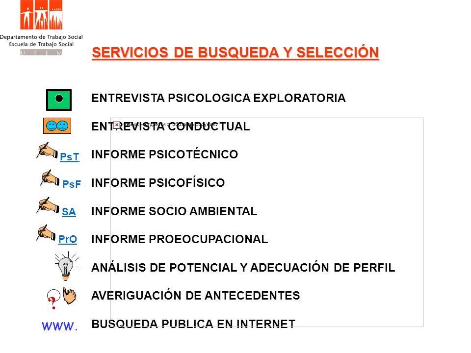 SERVICIOS DE BUSQUEDA Y SELECCIÓN ENTREVISTA PSICOLOGICA EXPLORATORIA ENTREVISTA CONDUCTUAL INFORME PSICOTÉCNICO INFORME PSICOFÍSICO INFORME SOCIO AMB