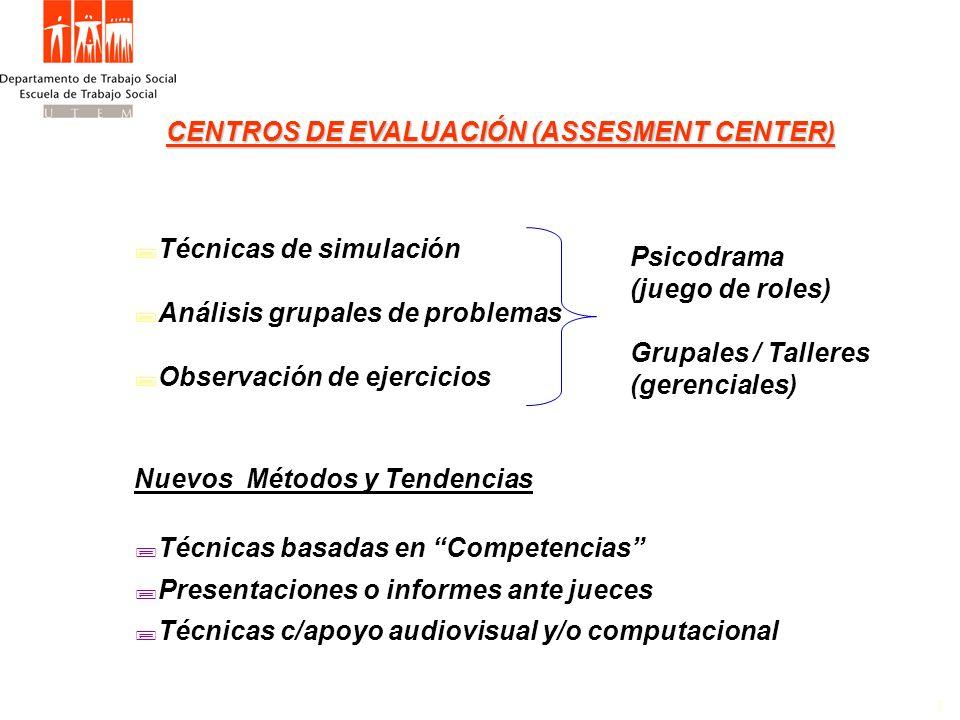 CENTROS DE EVALUACIÓN (ASSESMENT CENTER) 1 Técnicas de simulación Análisis grupales de problemas Observación de ejercicios Psicodrama (juego de roles)