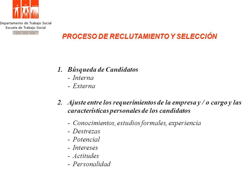 PROCESO DE RECLUTAMIENTO Y SELECCIÓN 1.Búsqueda de Candidatos -Interna -Externa 2.Ajuste entre los requerimientos de la empresa y / o cargo y las cara