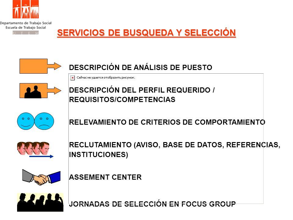 SERVICIOS DE BUSQUEDA Y SELECCIÓN ENTREVISTA PSICOLOGICA EXPLORATORIA ENTREVISTA CONDUCTUAL INFORME PSICOTÉCNICO INFORME PSICOFÍSICO INFORME SOCIO AMBIENTAL INFORME PROEOCUPACIONAL ANÁLISIS DE POTENCIAL Y ADECUACIÓN DE PERFIL AVERIGUACIÓN DE ANTECEDENTES BUSQUEDA PUBLICA EN INTERNET PsTPsFSAPrO .