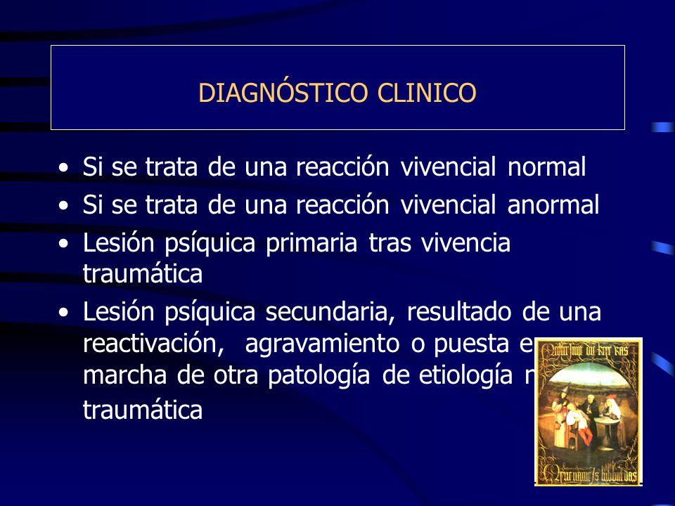 DIAGNÓSTICO CLINICO Si se trata de una reacción vivencial normal Si se trata de una reacción vivencial anormal Lesión psíquica primaria tras vivencia