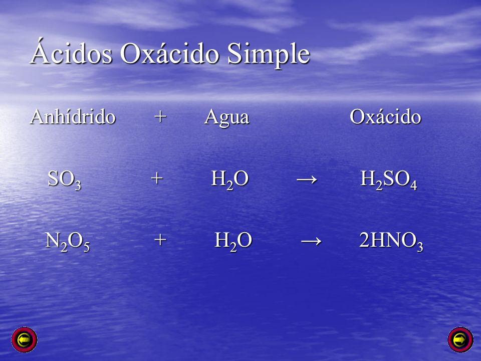 Ácidos Oxácido Simple Anhídrido + Agua Oxácido SO 3 + H 2 O H 2 SO 4 N 2 O 5 + H 2 O 2HNO 3 N 2 O 5 + H 2 O 2HNO 3