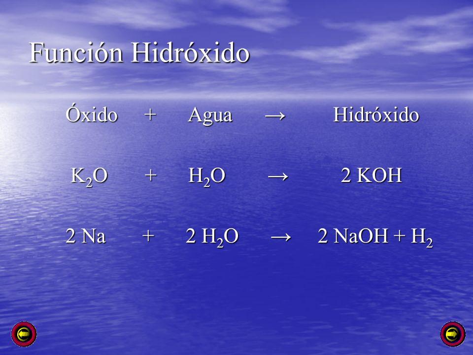 Función Hidróxido Óxido + Agua Hidróxido Óxido + Agua Hidróxido K 2 O + H 2 O 2 KOH K 2 O + H 2 O 2 KOH 2 Na + 2 H 2 O 2 NaOH + H 2 2 Na + 2 H 2 O 2 N
