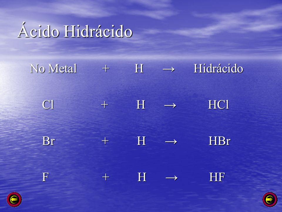 Ácido Hidrácido No Metal + H Hidrácido No Metal + H Hidrácido Cl + H HCl Cl + H HCl Br + H HBr Br + H HBr F + H HF F + H HF