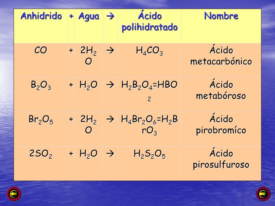 Anhidrido+Agua Ácido polihidratado Nombre CO+ 2H 2 O H 4 CO 3 Ácido metacarbónico B2O3B2O3B2O3B2O3+ H2OH2OH2OH2O H 2 B 2 O 4 =HBO 2 Ácido metabóroso B