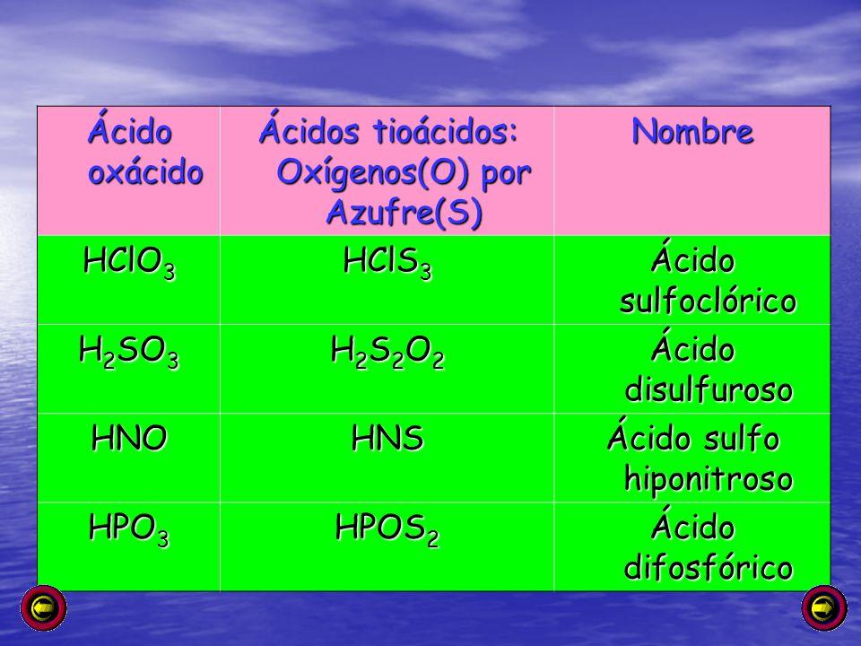 Ácido oxácido Ácidos tioácidos: Oxígenos(O) por Azufre(S) Nombre HClO 3 HClS 3 Ácido sulfoclórico H 2 SO 3 H2S2O2H2S2O2H2S2O2H2S2O2 Ácido disulfuroso