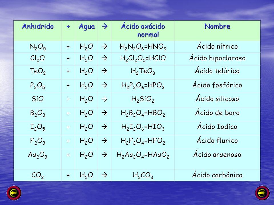 Anhidrido+Agua Ácido oxácido normal Nombre N2O5N2O5N2O5N2O5+ H2OH2OH2OH2O H 2 N 2 O 6 =HNO 3 Ácido nítrico Cl 2 O + H2OH2OH2OH2O H 2 Cl 2 O 2 =HClO Ác