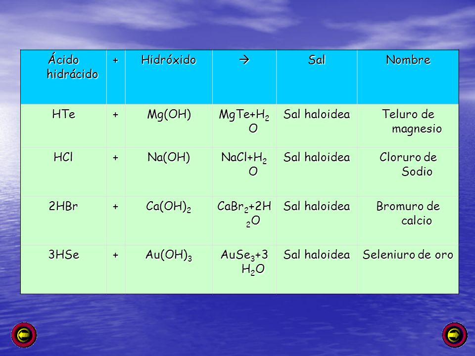 Ácido hidrácido +HidróxidoSalNombre HTe+Mg(OH) MgTe+H 2 O Sal haloidea Teluro de magnesio HCl+Na(OH) NaCl+H 2 O Sal haloidea Cloruro de Sodio 2HBr+ Ca