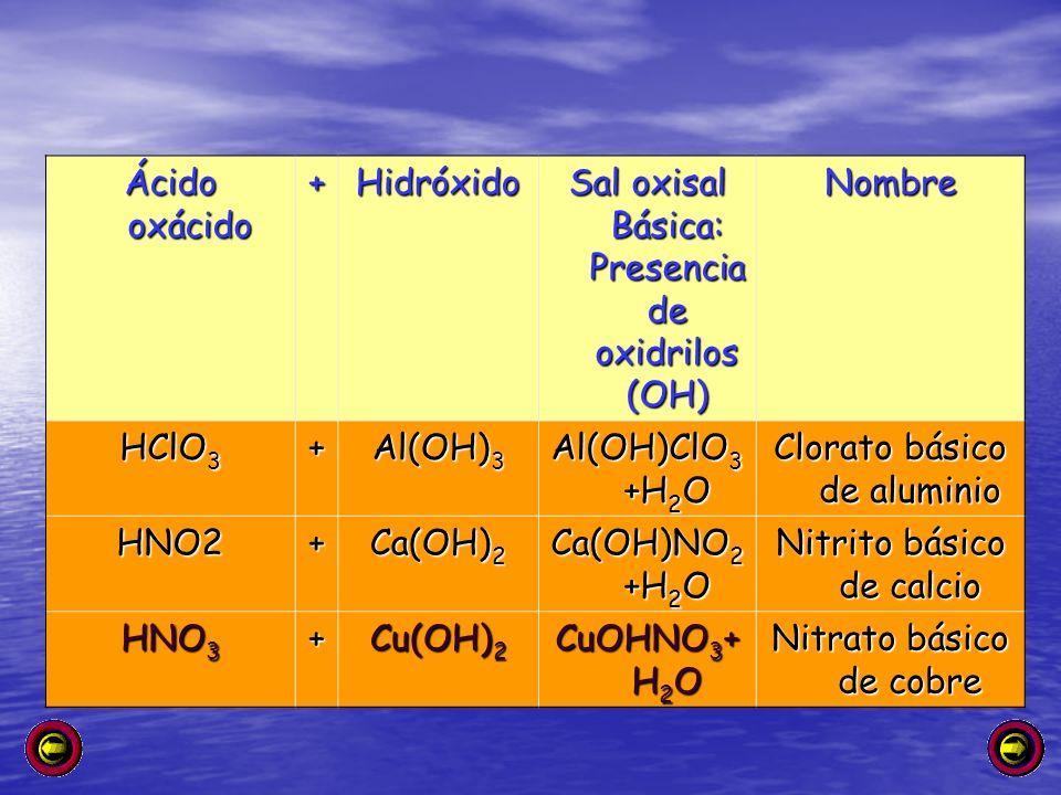 Ácido oxácido +Hidróxido Sal oxisal Básica: Presencia de oxidrilos (OH) Nombre HClO 3 + Al(OH) 3 Al(OH)ClO 3 +H 2 O Clorato básico de aluminio HNO2+ C