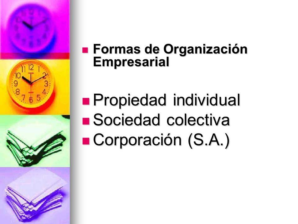 Formas de Organización Empresarial Formas de Organización Empresarial Propiedad individual Propiedad individual Sociedad colectiva Sociedad colectiva