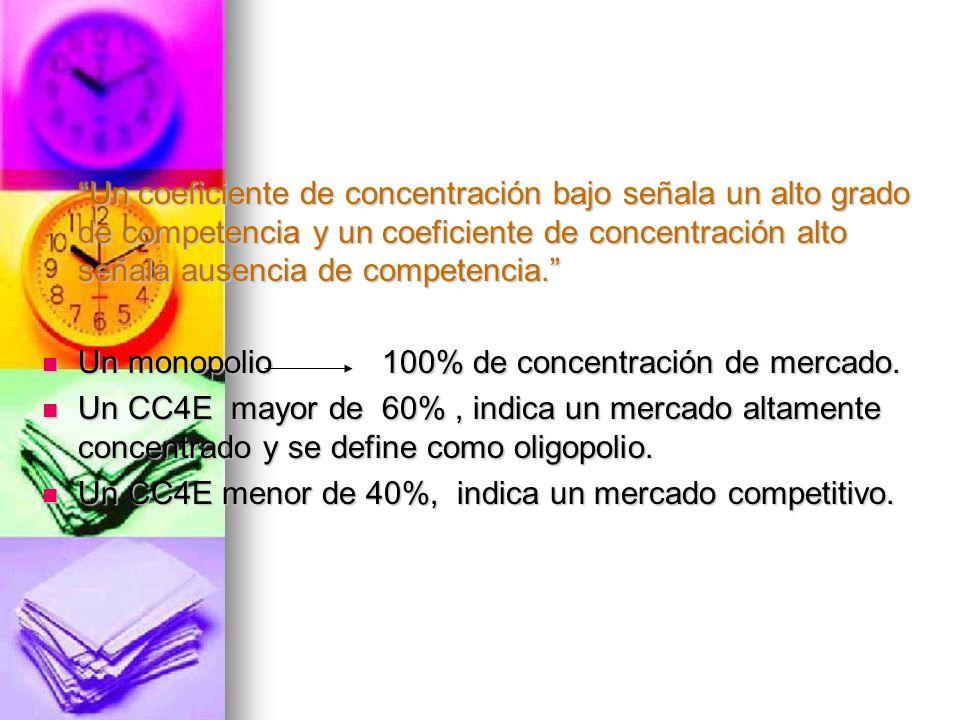 Un coeficiente de concentración bajo señala un alto grado de competencia y un coeficiente de concentración alto señala ausencia de competencia. Un mon