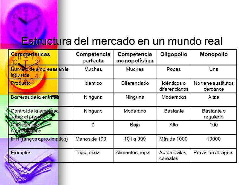 Estructura del mercado en un mundo real Características Competencia perfecta Competencia monopolística OligopolioMonopolio Número de empresas en la in