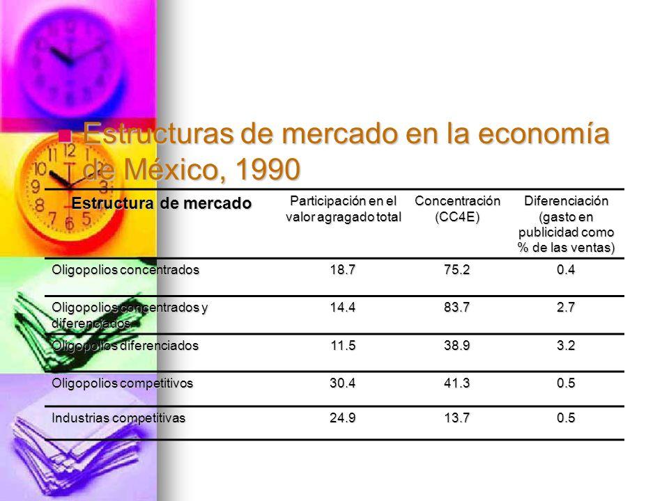 Estructuras de mercado en la economía de México, 1990 Estructuras de mercado en la economía de México, 1990 Estructura de mercado Participación en el