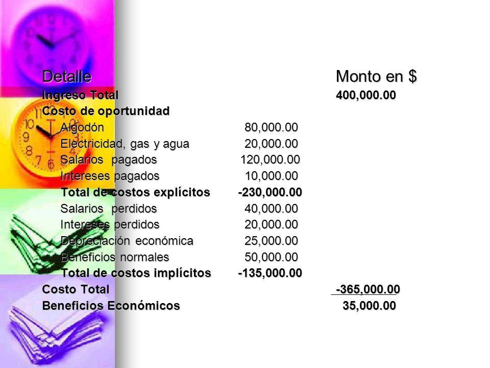 DetalleMonto en $ Ingreso Total400,000.00 Costo de oportunidad Algodón 80,000.00 Electricidad, gas y agua 20,000.00 Salarios pagados 120,000.00 Intere