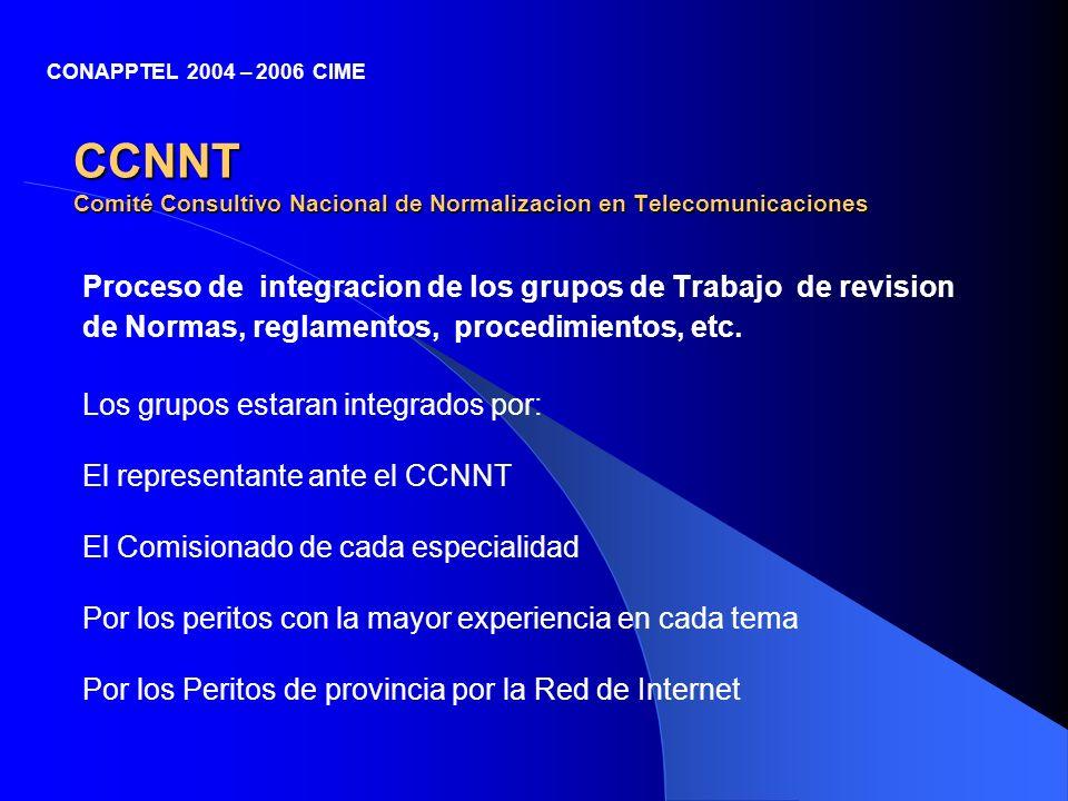 CCNNT Comité Consultivo Nacional de Normalizacion en Telecomunicaciones Proceso de integracion de los grupos de Trabajo de revision de Normas, reglame