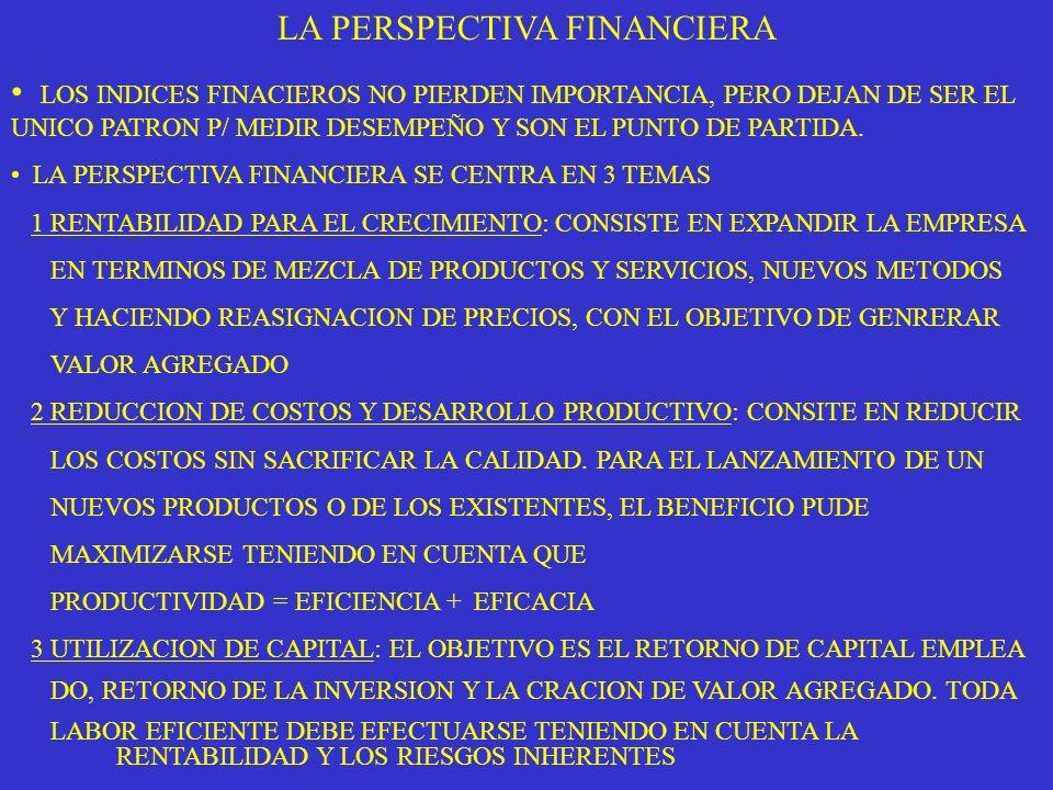 LA PERSPECTIVA FINANCIERA LOS INDICES FINACIEROS NO PIERDEN IMPORTANCIA, PERO DEJAN DE SER EL UNICO PATRON P/ MEDIR DESEMPEÑO Y SON EL PUNTO DE PARTID