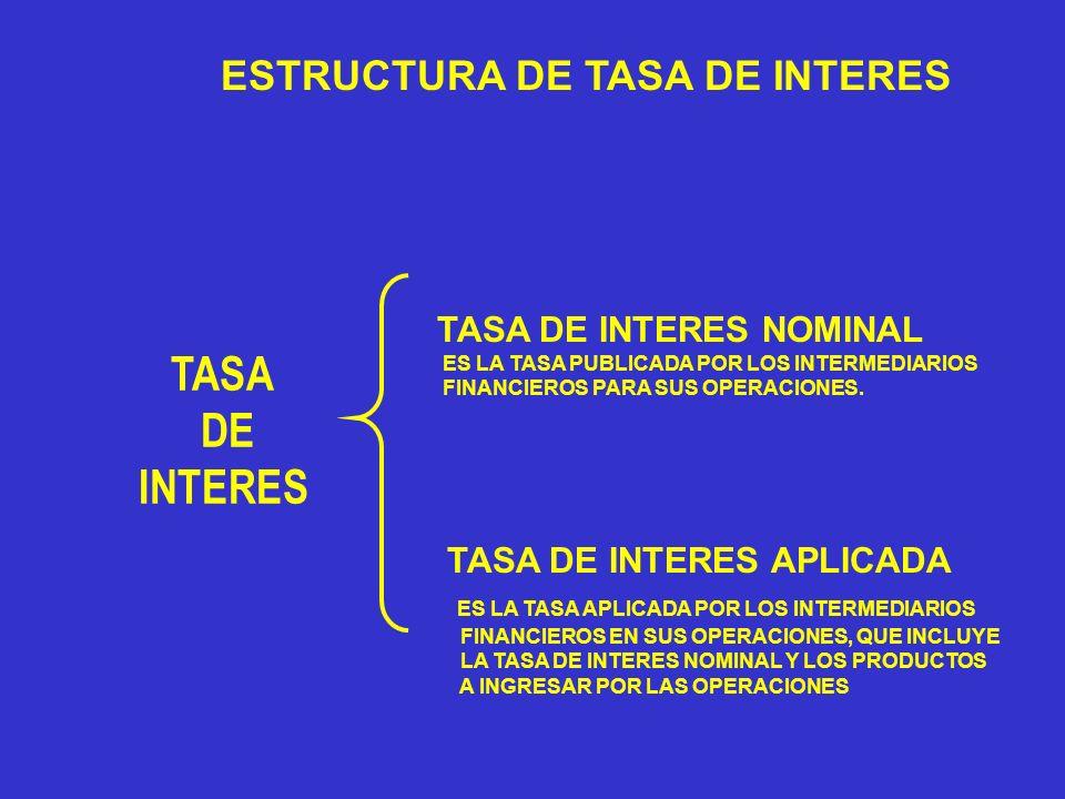TASA DE INTERES ESTRUCTURA DE TASA DE INTERES TASA DE INTERES NOMINAL ES LA TASA PUBLICADA POR LOS INTERMEDIARIOS FINANCIEROS PARA SUS OPERACIONES. TA