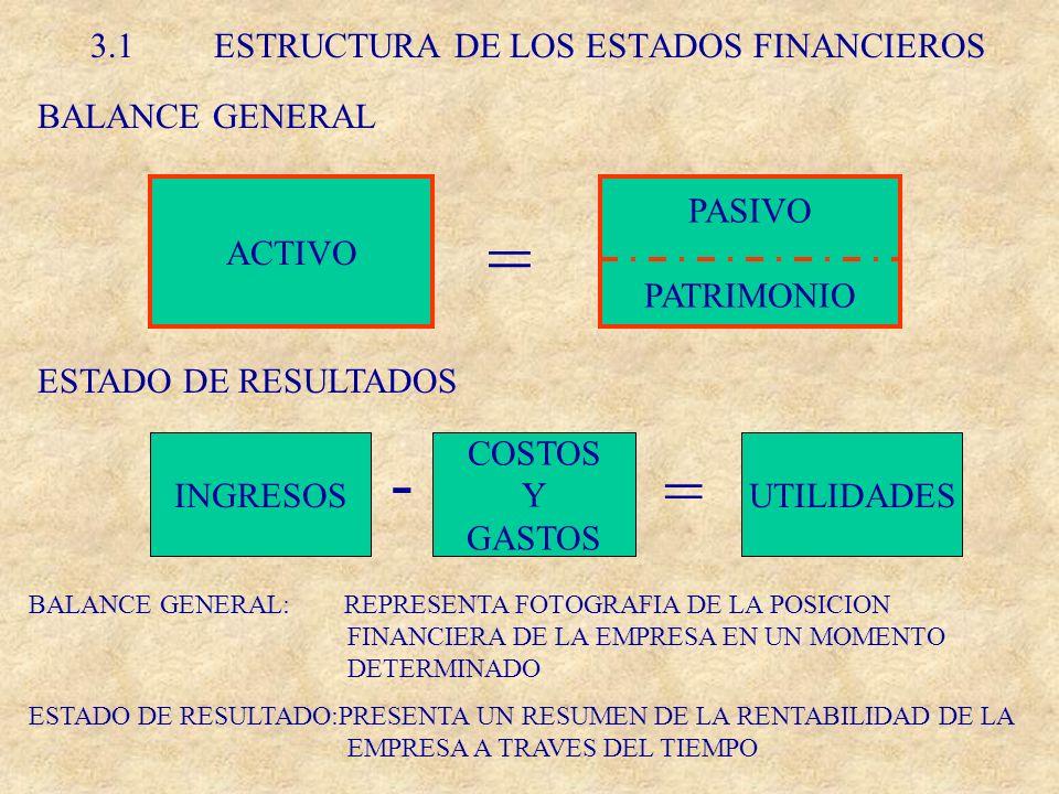 3.1 ESTRUCTURA DE LOS ESTADOS FINANCIEROS BALANCE GENERAL ACTIVO PASIVO PATRIMONIO = ESTADO DE RESULTADOS INGRESOS COSTOS Y GASTOS - UTILIDADES = BALA