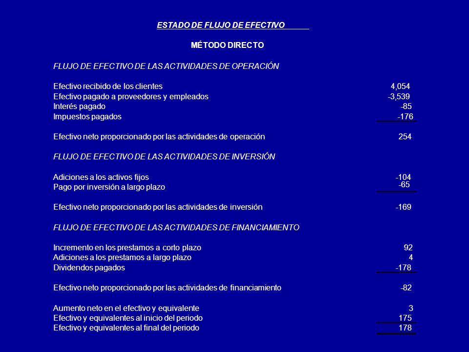 FLUJO DE EFECTIVO DE LAS ACTIVIDADES DE OPERACIÓN Efectivo recibido de los clientes4,054 Efectivo pagado a proveedores y empleados-3,539 Interés pagad