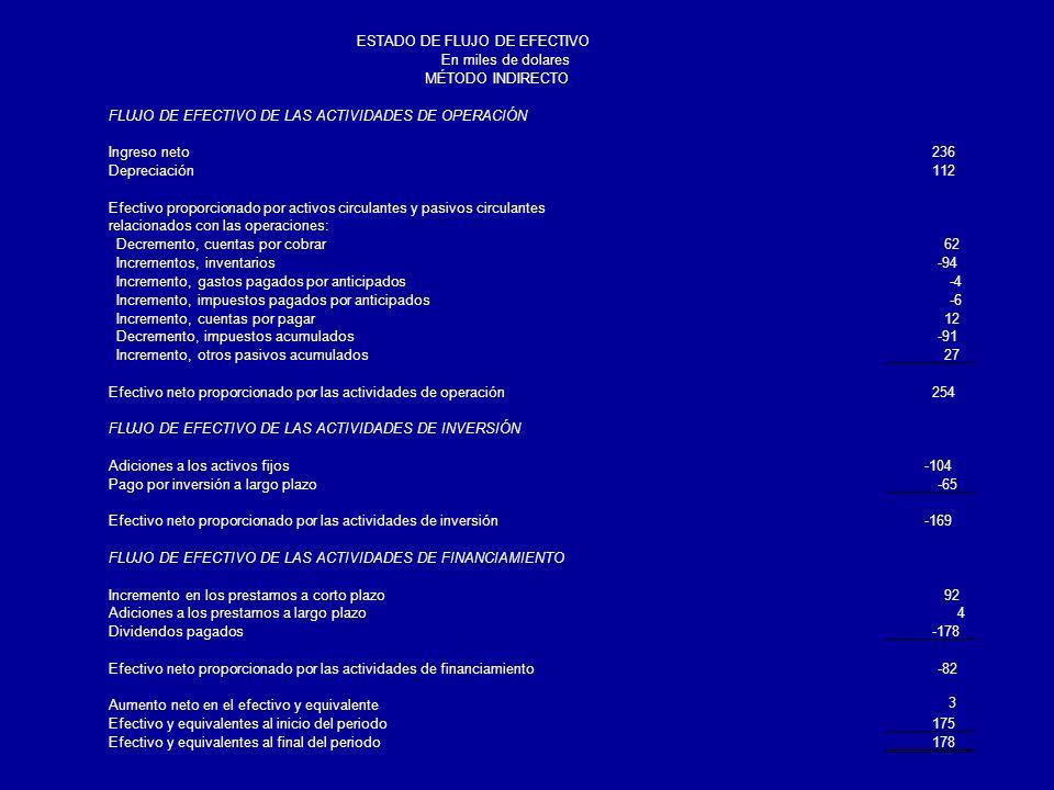 FLUJO DE EFECTIVO DE LAS ACTIVIDADES DE OPERACIÓN Ingreso neto236 Depreciación112 Efectivo proporcionado por activos circulantes y pasivos circulantes