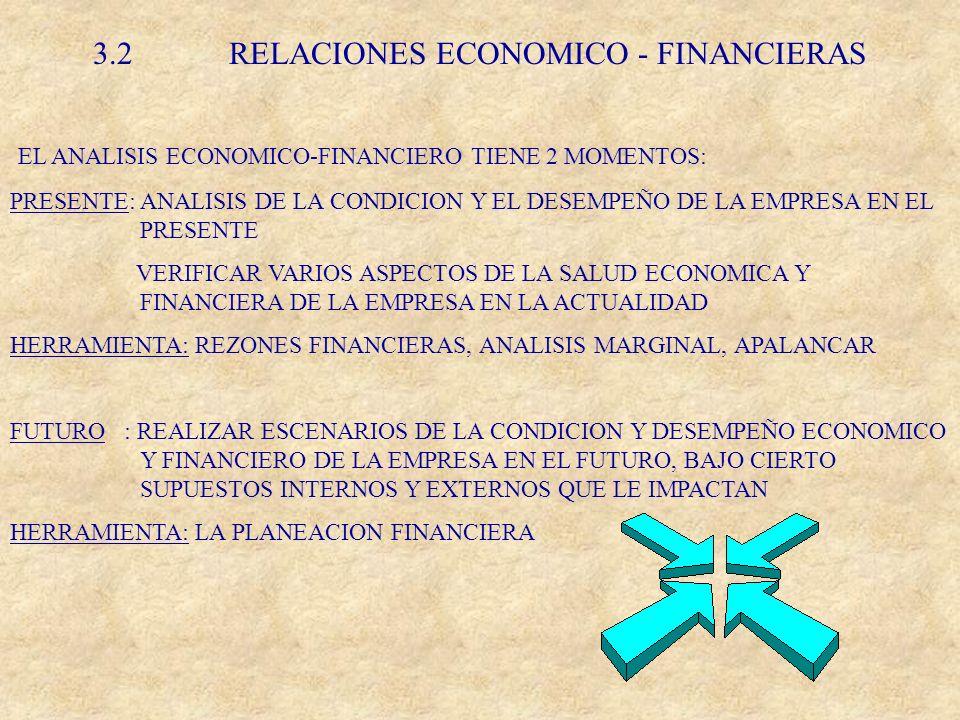 3.2 RELACIONES ECONOMICO - FINANCIERAS EL ANALISIS ECONOMICO-FINANCIERO TIENE 2 MOMENTOS: PRESENTE: ANALISIS DE LA CONDICION Y EL DESEMPEÑO DE LA EMPR