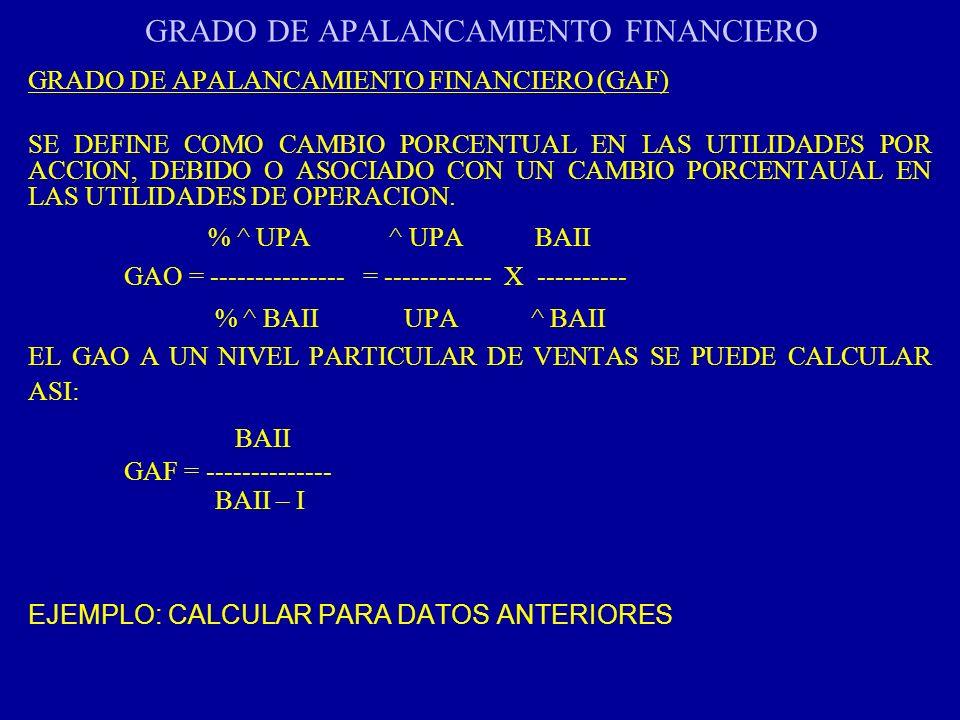 GRADO DE APALANCAMIENTO FINANCIERO GRADO DE APALANCAMIENTO FINANCIERO (GAF) SE DEFINE COMO CAMBIO PORCENTUAL EN LAS UTILIDADES POR ACCION, DEBIDO O AS