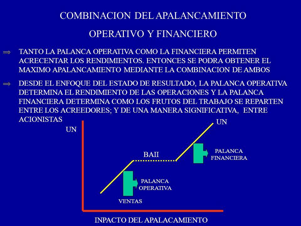 COMBINACION DEL APALANCAMIENTO OPERATIVO Y FINANCIERO TANTO LA PALANCA OPERATIVA COMO LA FINANCIERA PERMITEN ACRECENTAR LOS RENDIMIENTOS. ENTONCES SE