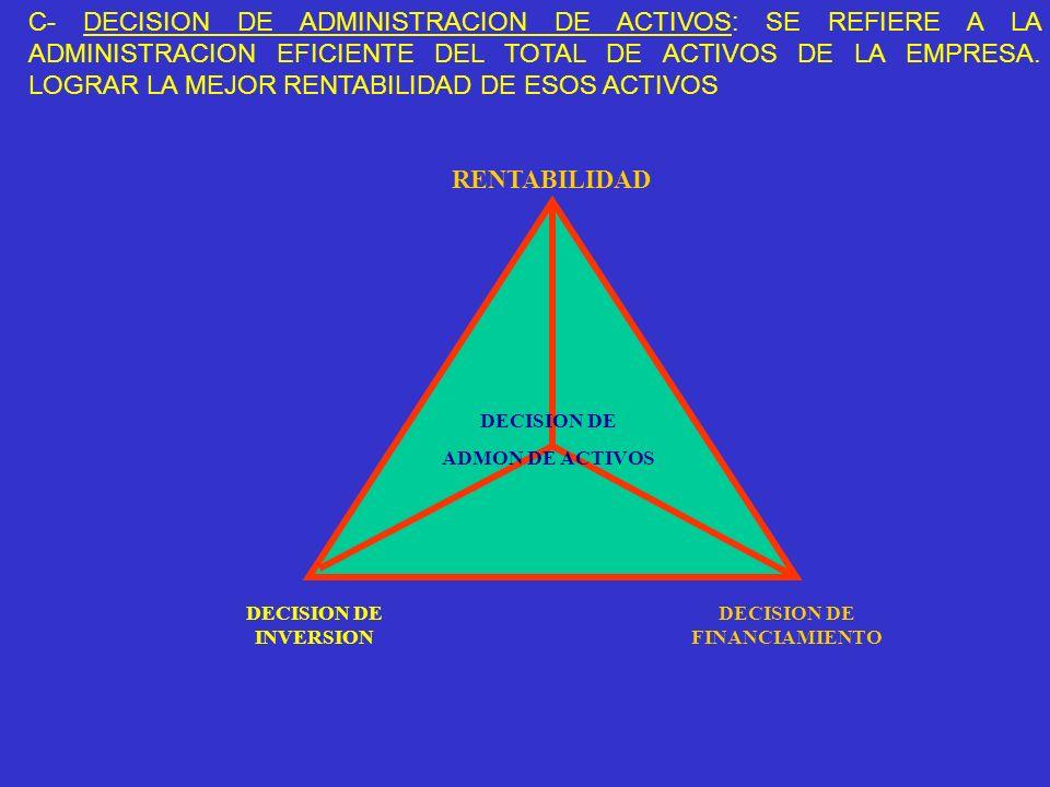 C- DECISION DE ADMINISTRACION DE ACTIVOS: SE REFIERE A LA ADMINISTRACION EFICIENTE DEL TOTAL DE ACTIVOS DE LA EMPRESA. LOGRAR LA MEJOR RENTABILIDAD DE