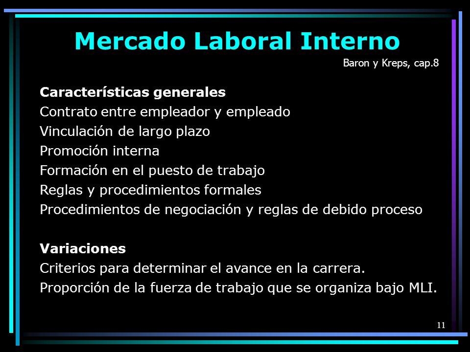 10 Mercado Abierto o Competitivo Mercado Laboral Interno Gerenciamiento de alto compromiso Modelos paradigmáticos de gestión de RH