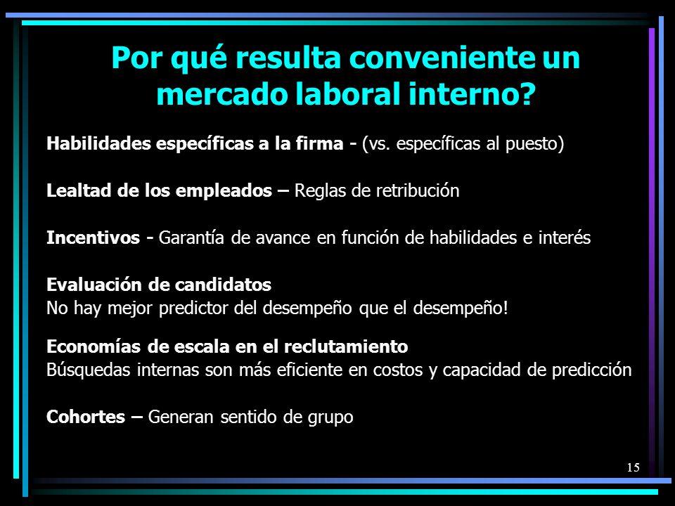 15 Por qué resulta conveniente un mercado laboral interno.