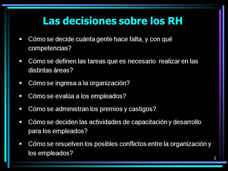 2 Las decisiones sobre los RH Cómo se decide cuánta gente hace falta, y con qué competencias.