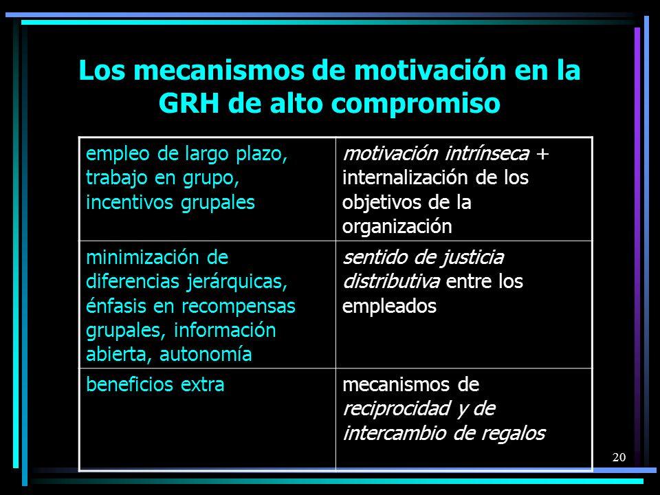 19 Prácticas que construyen la GRH de alto compromiso Los empleados son: reclutados en función de su capacidad e inclinación para brindar a la organiz