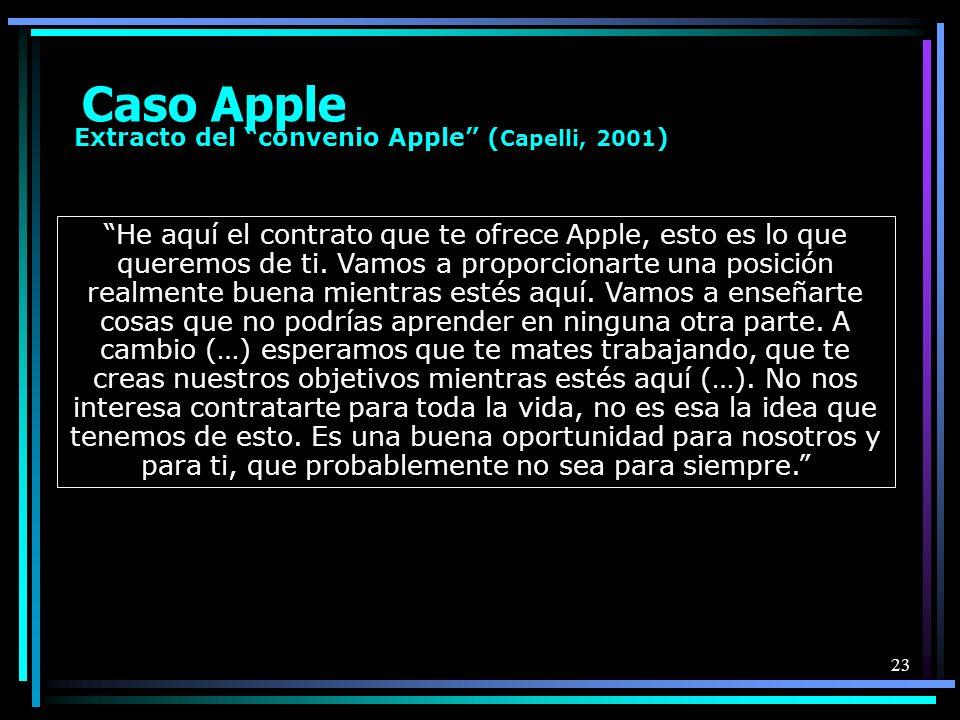 23 Caso Apple He aquí el contrato que te ofrece Apple, esto es lo que queremos de ti.