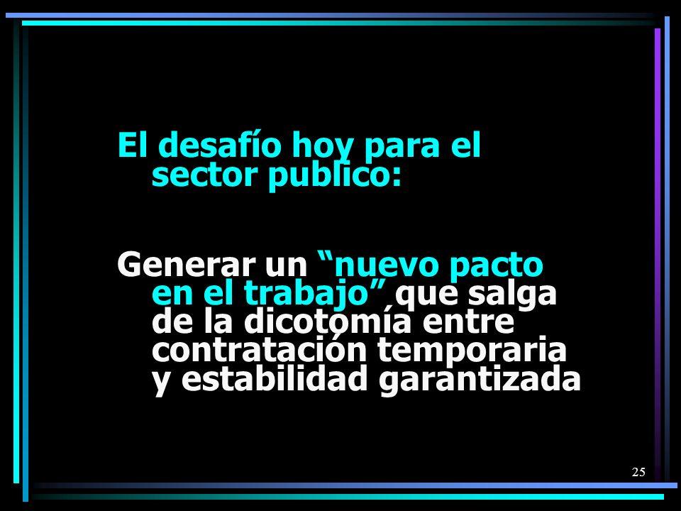 25 El desafío hoy para el sector publico: Generar un nuevo pacto en el trabajo que salga de la dicotomía entre contratación temporaria y estabilidad garantizada