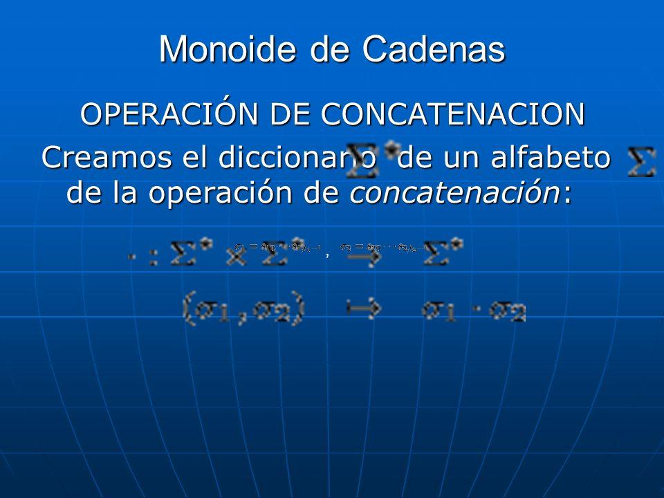 Monoide de Cadenas OPERACIÓN DE CONCATENACION Creamos el diccionario de un alfabeto de la operación de concatenación:,