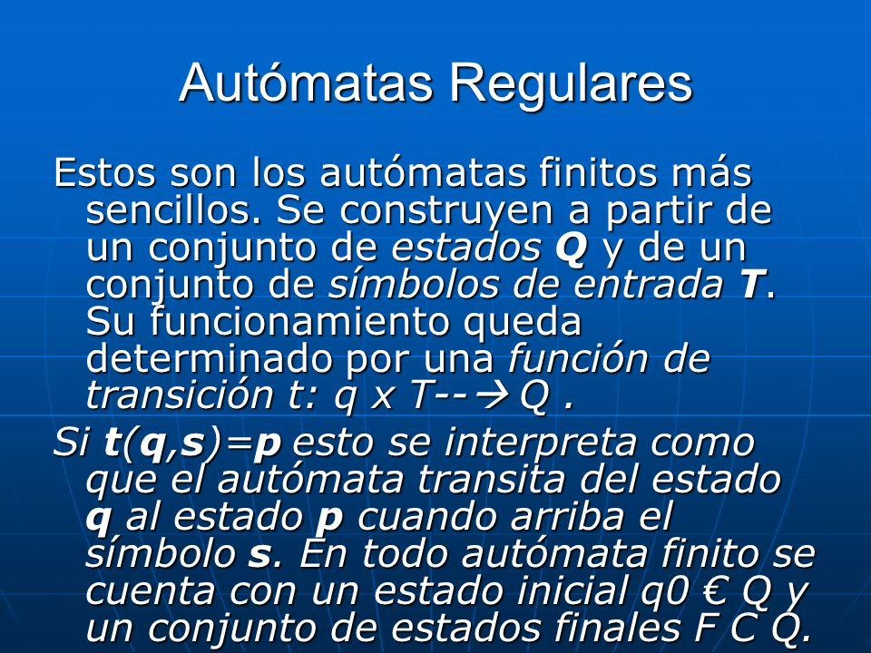 Autómatas Regulares Estos son los autómatas finitos más sencillos. Se construyen a partir de un conjunto de estados Q y de un conjunto de símbolos de