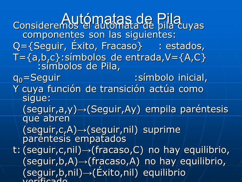 Autómatas de Pila Consideremos el autómata de pila cuyas componentes son las siguientes: Q={Seguir, Éxito, Fracaso}: estados, T={a,b,c}:símbolos de en