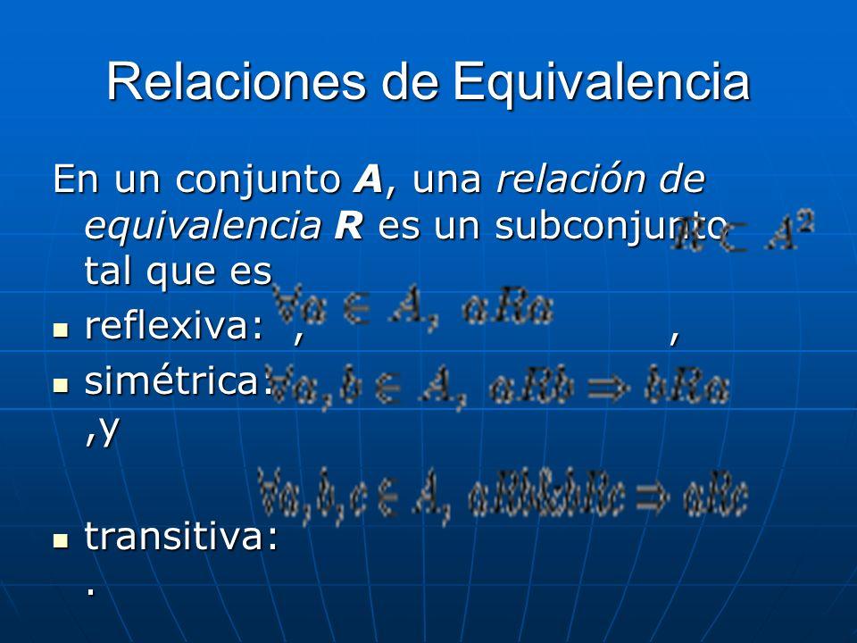 Relaciones de Equivalencia En un conjunto A, una relación de equivalencia R es un subconjunto tal que es reflexiva:,, reflexiva:,, simétrica:,y simétr