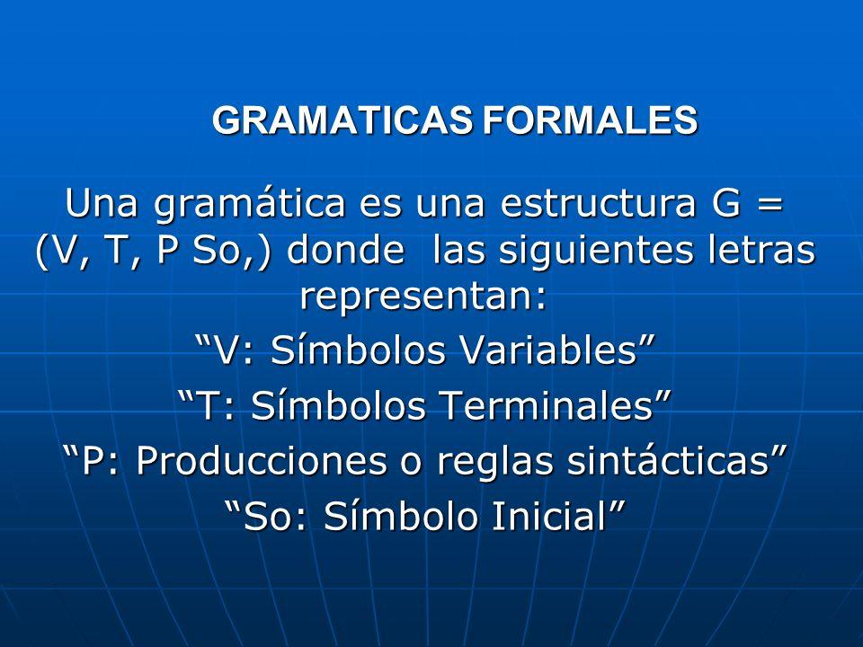 GRAMATICAS FORMALES Una gramática es una estructura G = (V, T, P So,) donde las siguientes letras representan: V: Símbolos Variables T: Símbolos Termi