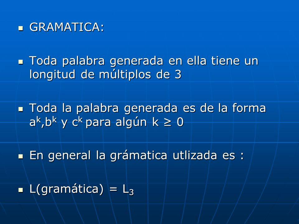 GRAMATICA: GRAMATICA: Toda palabra generada en ella tiene un longitud de múltiplos de 3 Toda palabra generada en ella tiene un longitud de múltiplos d