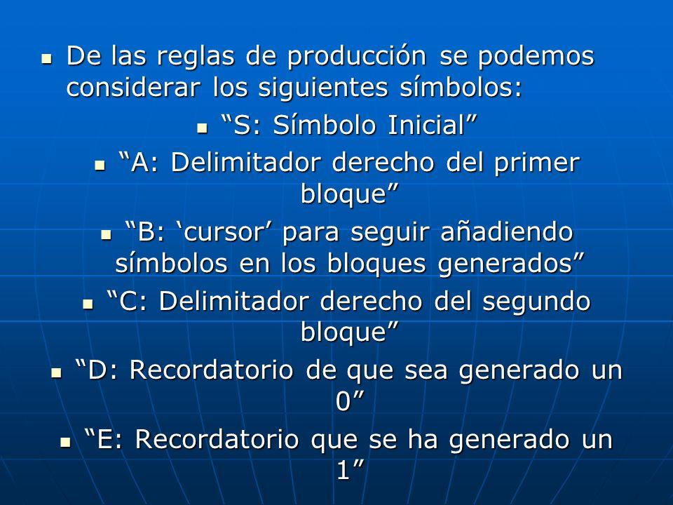 De las reglas de producción se podemos considerar los siguientes símbolos: De las reglas de producción se podemos considerar los siguientes símbolos: