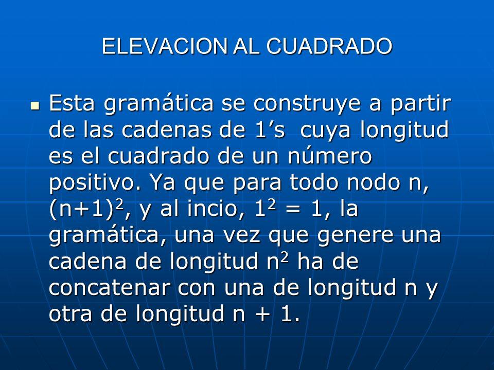ELEVACION AL CUADRADO Esta gramática se construye a partir de las cadenas de 1s cuya longitud es el cuadrado de un número positivo. Ya que para todo n