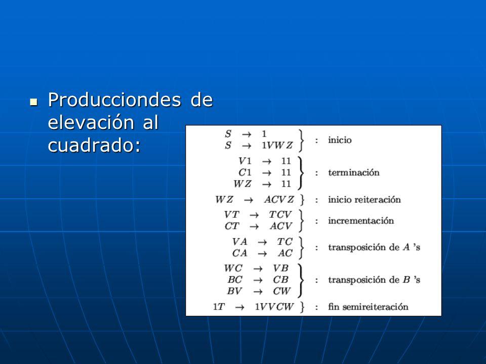 Producciondes de elevación al cuadrado: Producciondes de elevación al cuadrado: