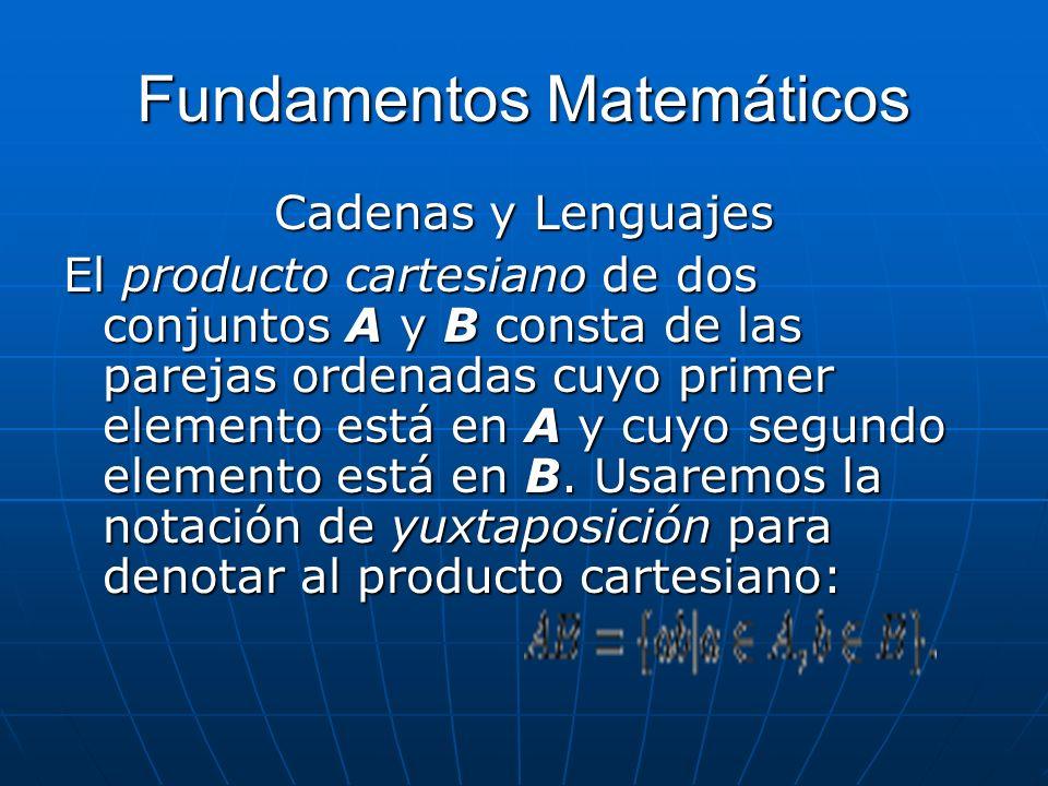 Fundamentos Matemáticos Cadenas y Lenguajes El producto cartesiano de dos conjuntos A y B consta de las parejas ordenadas cuyo primer elemento está en