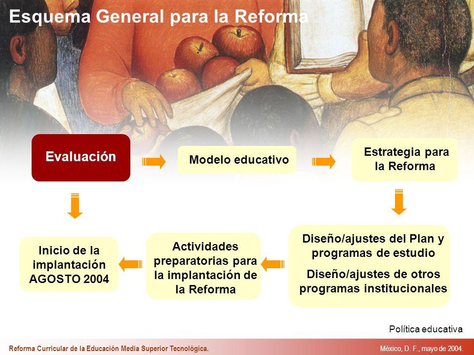 Modelo educativo Estrategia para la Reforma Diseño/ajustes del Plan y programas de estudio Diseño/ajustes de otros programas institucionales Actividades preparatorias para la implantación de la Reforma Esquema General para la Reforma México, D.