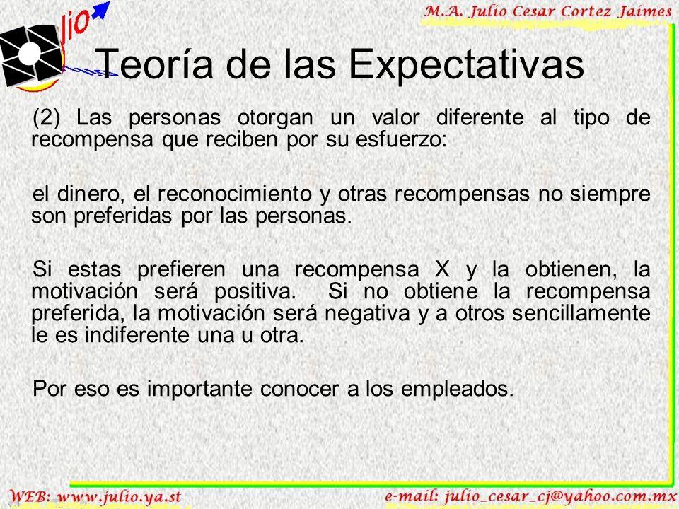 Teoría de las Expectativas 2 aspectos importantes merecen discutirse: (1) Las personas estiman sus expectativas entre dos extremos: (1 ó 0). Si el emp